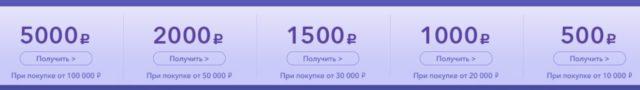 Денежные купоны в подарок за покупку на сайте www.honor.ru