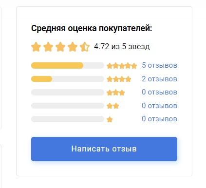Информация с сайта shop.bq.ru